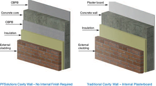 Mass Concrete Wall Design : Technical information pf soltuions professional